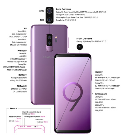 Samsung Galaxy S9 Hardware